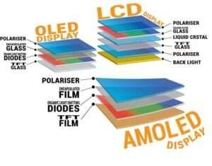 AMOLED en LCD schermen verschillen